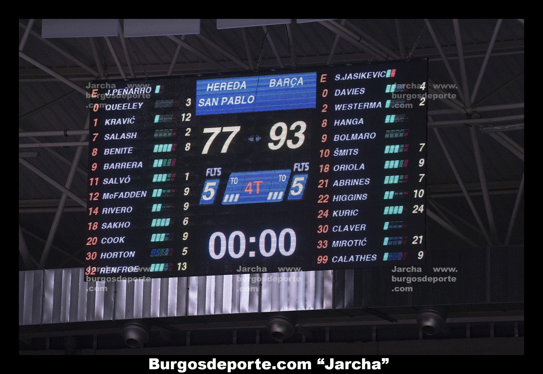 SAN PABLO BURGOS 77 - FC BARCELONA 93